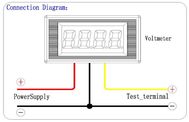 Yb5135d Dc Voltmeter Lcd Three Wire Digital Voltmeter Digital Voltmeter Dc Voltage Meter Blue Backlit Half Sealed Meter Volt Dc Voltmeter Digital Voltmeter Dcvoltage Meter Blue Aliexpress