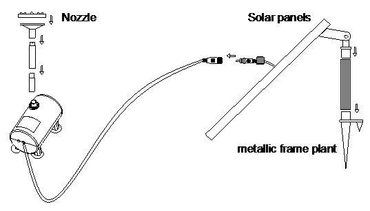 18 в 20 Вт Солнечная насосная система/солнечный фонтанный насос с максимальным потоком 800л/ч для наружного сада,, Прямая поставка