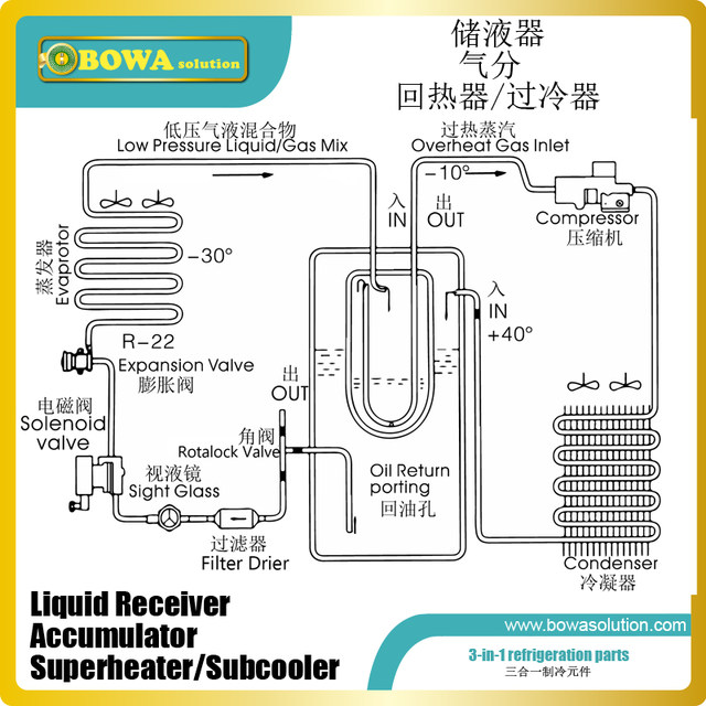 receivers refrigeration wiring diagrams heated wiring diagram  receivers refrigeration wiring diagrams heated wiring diagramonline shop 3 in 1 refrigerant pipeline components integratereceivers refrigeration