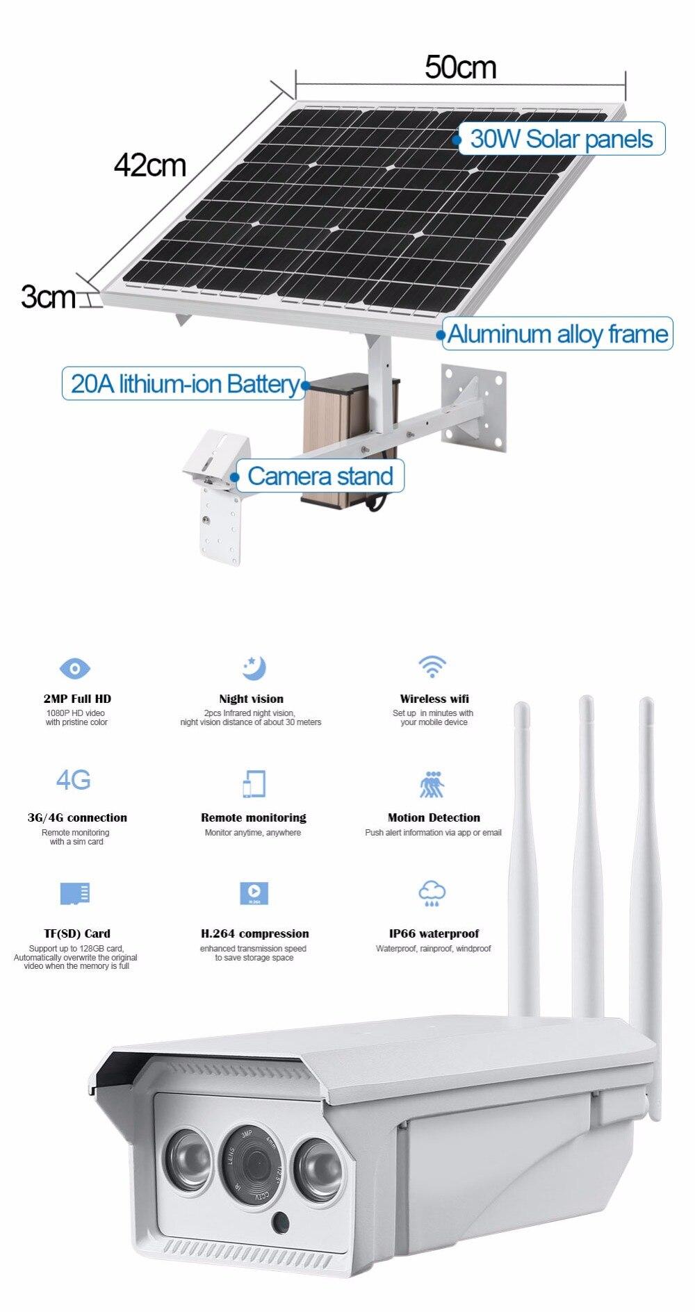 solar ip camera (3)