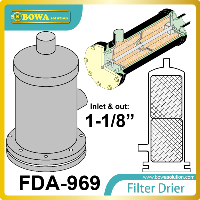 FDA-969 replaceable core filter driers are used in both the liquid and suction lines of brine refrigeration unit fda 489 replaceable core filter driers are designed to be used in the liquid and suction lines of air conditioning systems