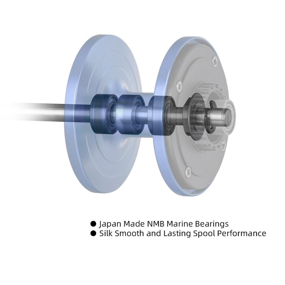 Gomexus Slow Jigging Reel Saltwater Fishing High Speed 7.1:1 Narrow Spool Sea Fishing Super Light Comparable to Shimano Avet