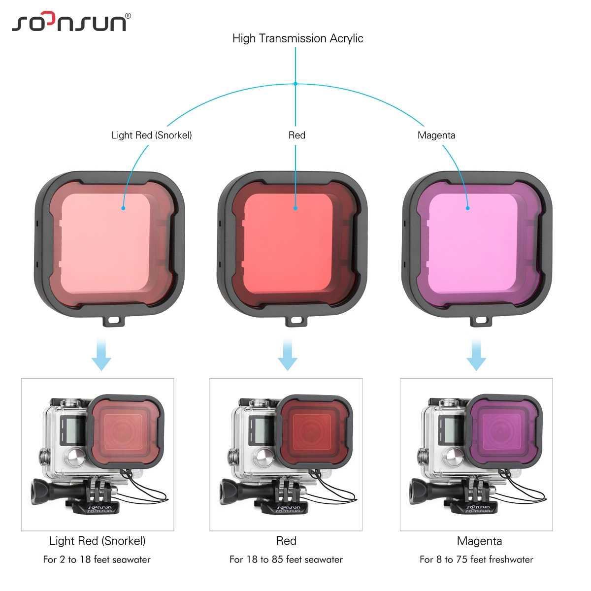 SOONSUN 40 м подводный водонепроницаемый корпус Чехол Крышка w/Dive цветной объектив фильтр комплект для GoPro Hero 3 3 + 4 для Go Pro Аксессуары