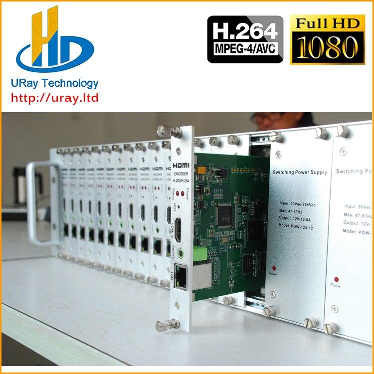 1080I 1080P HD MPEG 4 AVC /H.264 HDMI Encoder IPTV /Live Broadcast /Broadcast Video Encoder Support HTTP, RTSP, RTMP, UDP, ONVIF