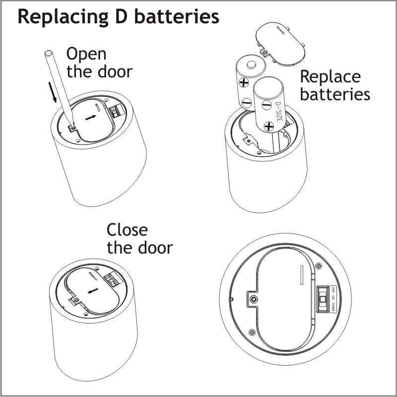 1384529300Replacing_D_batteries