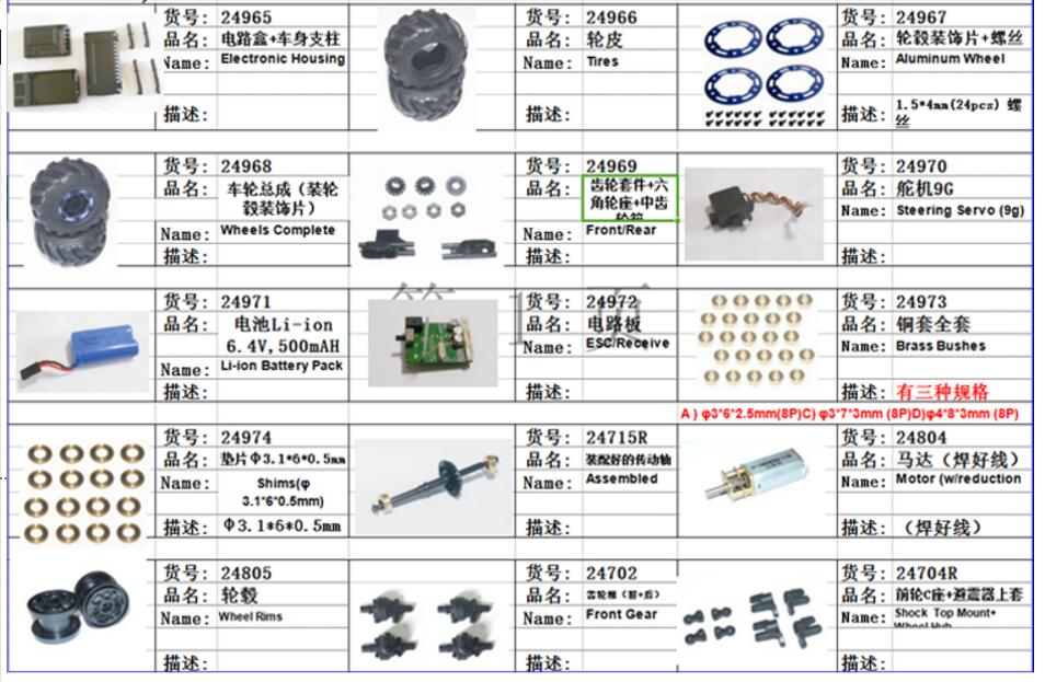 4wd Mini Car Spare Parts