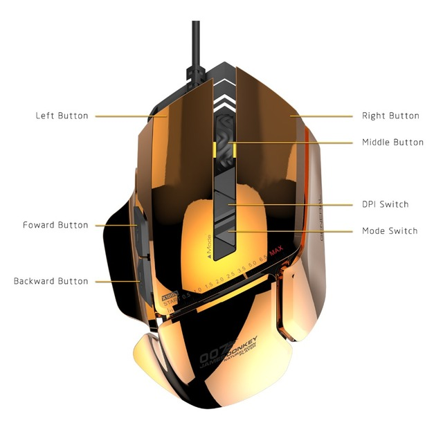 James Donkey 007 USB Wired Optical Laser Gaming Mouse 8200DPI Adjustable 7 Buttons with RGB Backlight For PC Mac LOL CS Gamers 2