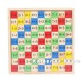 Montessori De Madera Juguetes Educativos Del Bebé 9*9 Tabla de Multiplicación Matemáticas Matemáticas Juguete Bloques de Construcción de Figuras de Regalo de Navidad