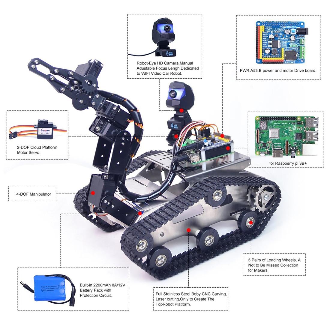 Kit de voiture Robot de réservoir FPV WiFi Bluetooth Programmable avec bras pour framboise Pi 3B +-Version d'évitement d'obstacles de patrouille en ligne