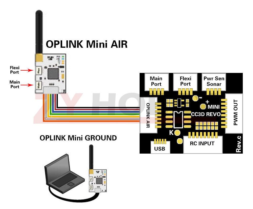 hight resolution of cc3d quad wiring diagram