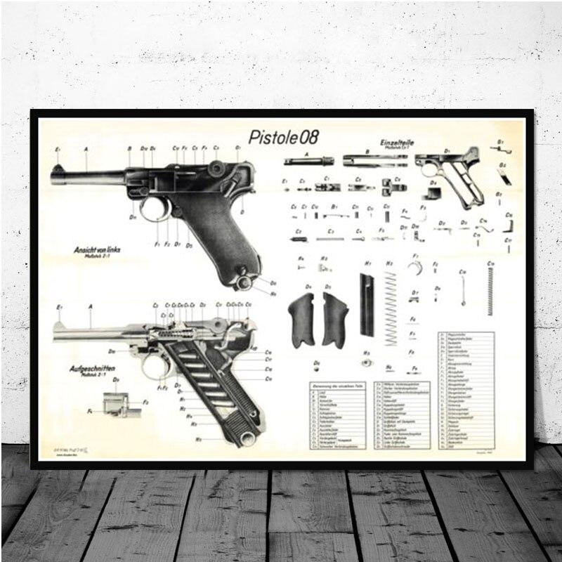 Постер и принты Luger Pistol патентная схема пистолета Современная живопись художественная живопись настенные картины для гостиной домашний декор - Цвет: Красный