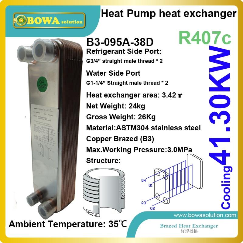 Sondex пластинчатый теплообменник теплообменник паровой купить