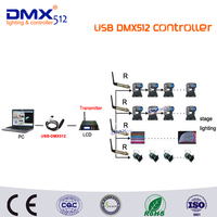 DHL Free Shipping USB DMX512 Controller LED Stage Light Computer Dimmer Strong Function With Simple Operation