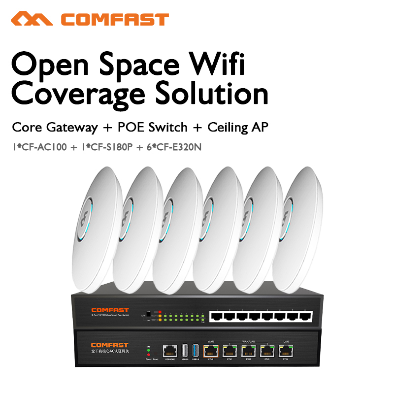 COMFAST Supermarket 1000sq Wifi Coverage Solution Set 300Mbps 2.4G Wireless Wifi Router AP 48V POE Support OpenWRT Free Shipping