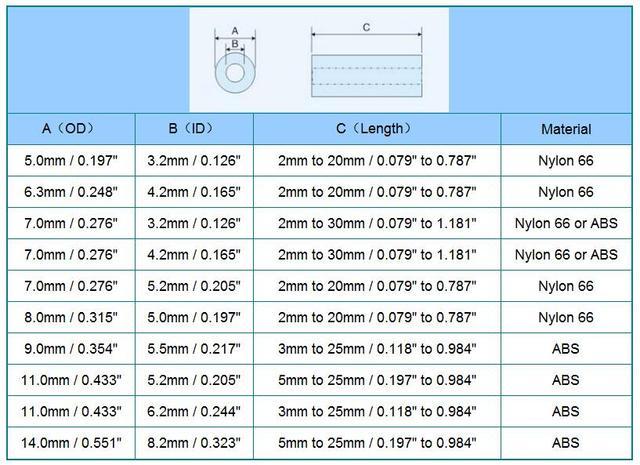 (1000 unids/lote) 3mm redondo de Nylon Spacer/OD 7mm ID 4,2mm para M4 tornillo
