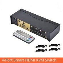 delen 4 in HDMI