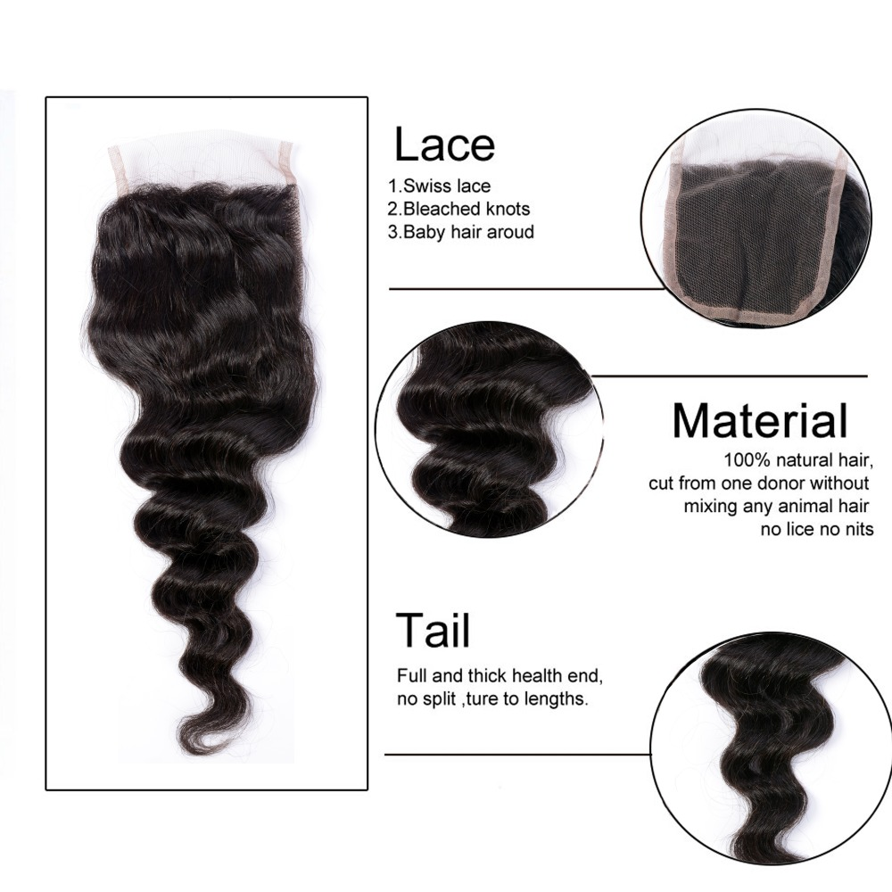 Loose-Wave-Free-Middle-Three-Part-Closure