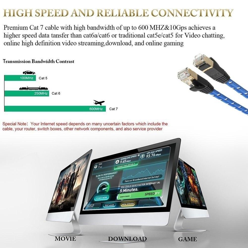 TX269 câble réseau Ethernet
