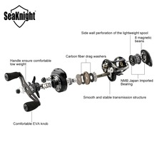 SeaKnight POTM 7.6:1 High Speed Baitcasting Reel 12BB 5KG Power C60 Carbon Fiber 155g Ultra-Light Fishing Coil 13g Shallow Spool