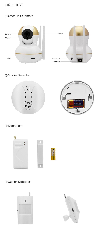 Wistino Alarm Systems Security WIFI IP Camera Security System Video Monitor Surveillance Camera Wireless Home Alarm System With Sensor Alarm Wifi kit Smart Home Camera 13