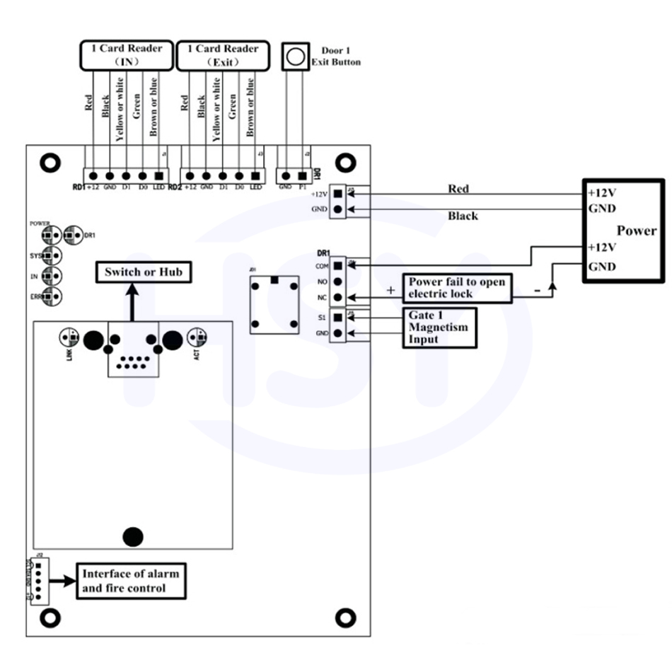 hight resolution of one door access control board software interface