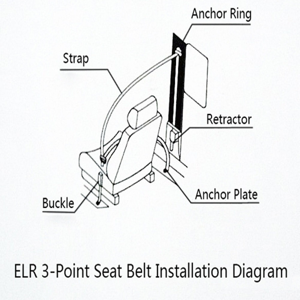Car Seat Belt Diagram Wiring Diagram Featured