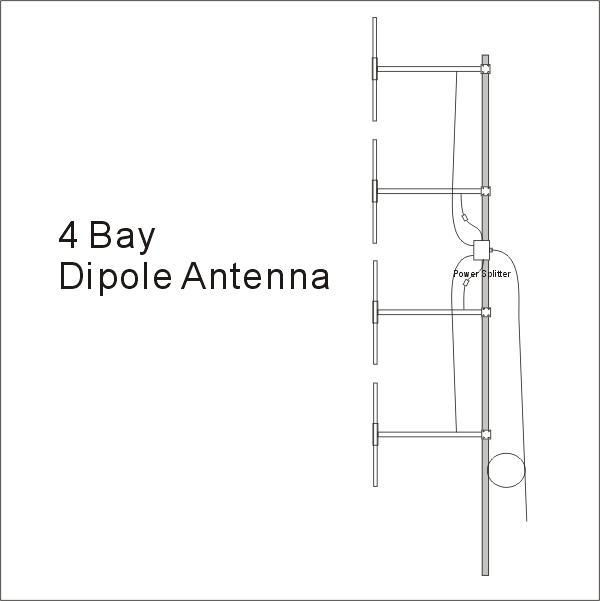 Cuatro Bahía Antena Dipolo DP-100 Exclusive 1/2 Media Onda de FM Antena Dipolo de Alta ganancia para 5 W-300 W Transmisor de Radio FM