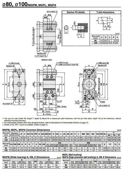 MGPM Compact Guide Cylinder SMC 5