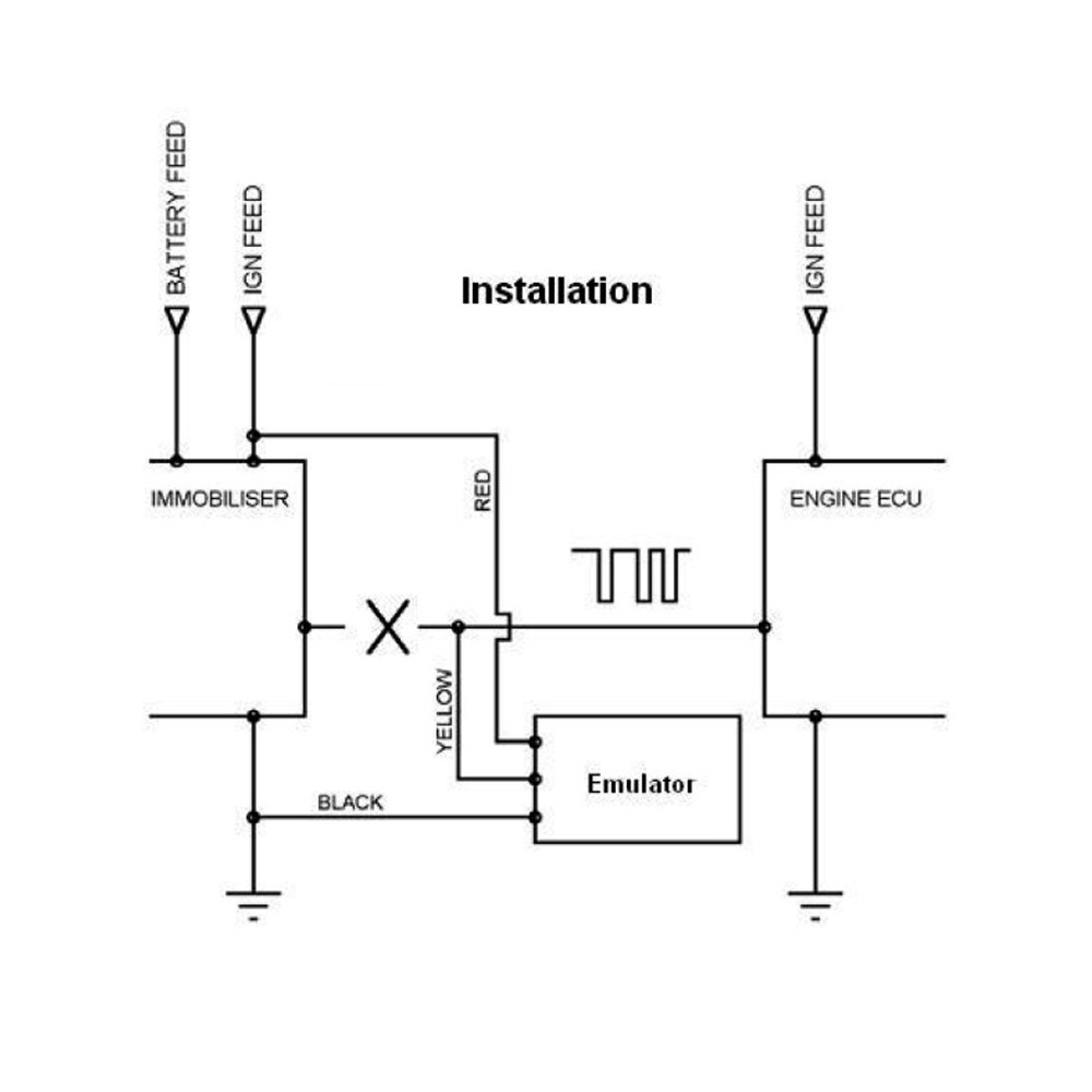 Renault Clio Immobiliser Wiring Diagram   Wiring Library