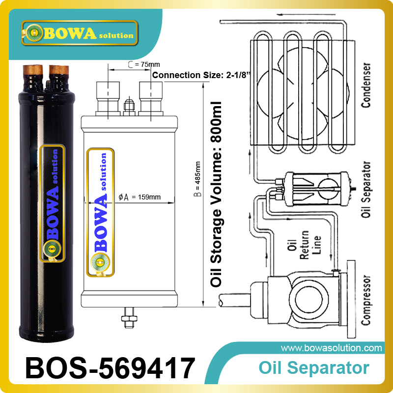 Oil Separator ensures the separation of the oil contained in the refrigerant in air conditioning system or heat pump