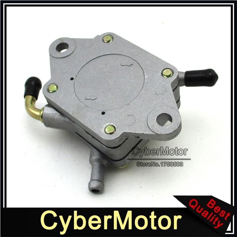 Fuel Pump For John Deere SRX95 GX95 F510 F525 F710 AMT600 AMT622 AMT626 CS  CX Gator GS25 GS45 GS75 AM109212 AM106164 AM101074