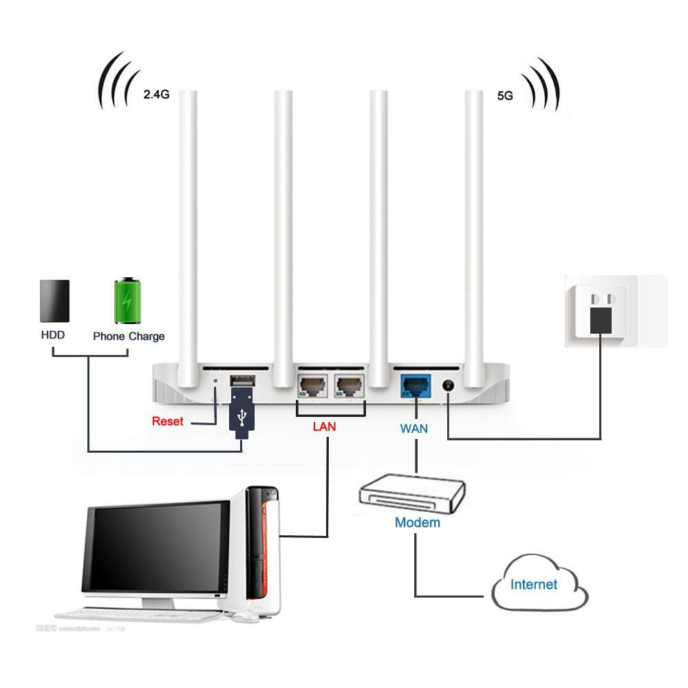 Original-Xiaomi-Mi-WIFI-Router-3-CPU-MT7620A-2.4G5G-WiFi-Roteador-Dual-band-4-antenna-APP-Control-1167Mbps-ok-(15)