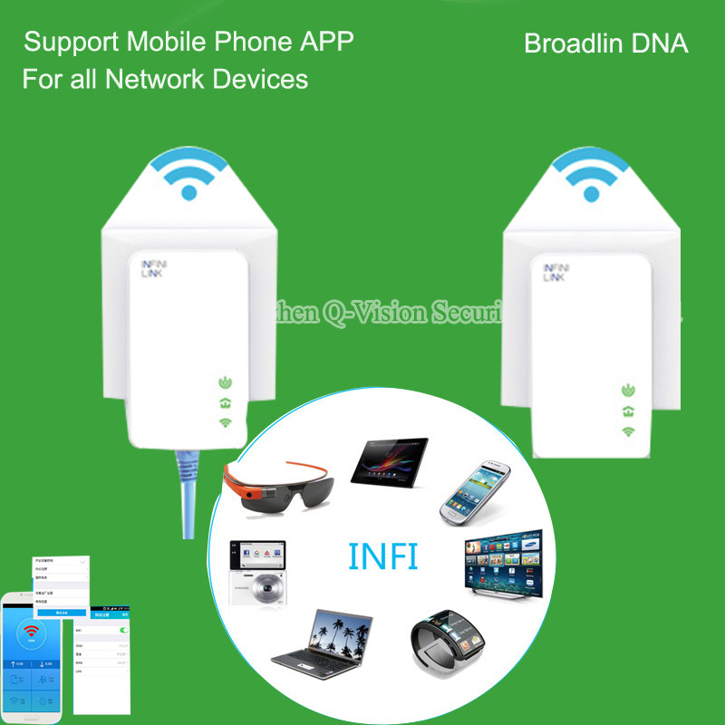UKEUUS Broadlink DNA 200M Wireless WIFI Router Powerline Carrier Extender Wireless Smart Router WIFI Range Extender Automation