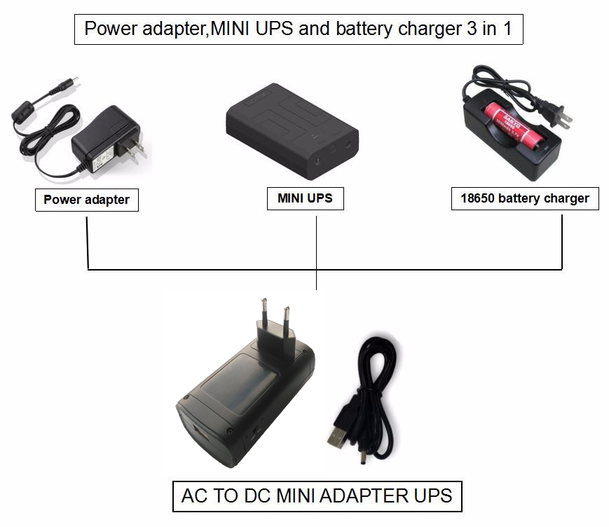5V 9V 12V Mini DC Adapter Uninterruptible Power Supply UPS Provide Emergency Power Backup to CCTV Camera with Battery Built-in_10