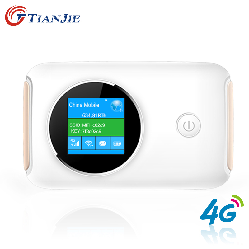 4G Wifi Router Car Mobile Wifi Hotspot Wireless Broadband Mifi Unlocked Modem With Sim Card Slot