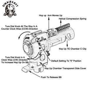 Image 2 - טקטי גבוהה דיוק פרו AEG CNC אלומיניום אדום הופ עד קאמרי M4 M16 Airsoft ציד אביזרי פיינטבול יעד ירי