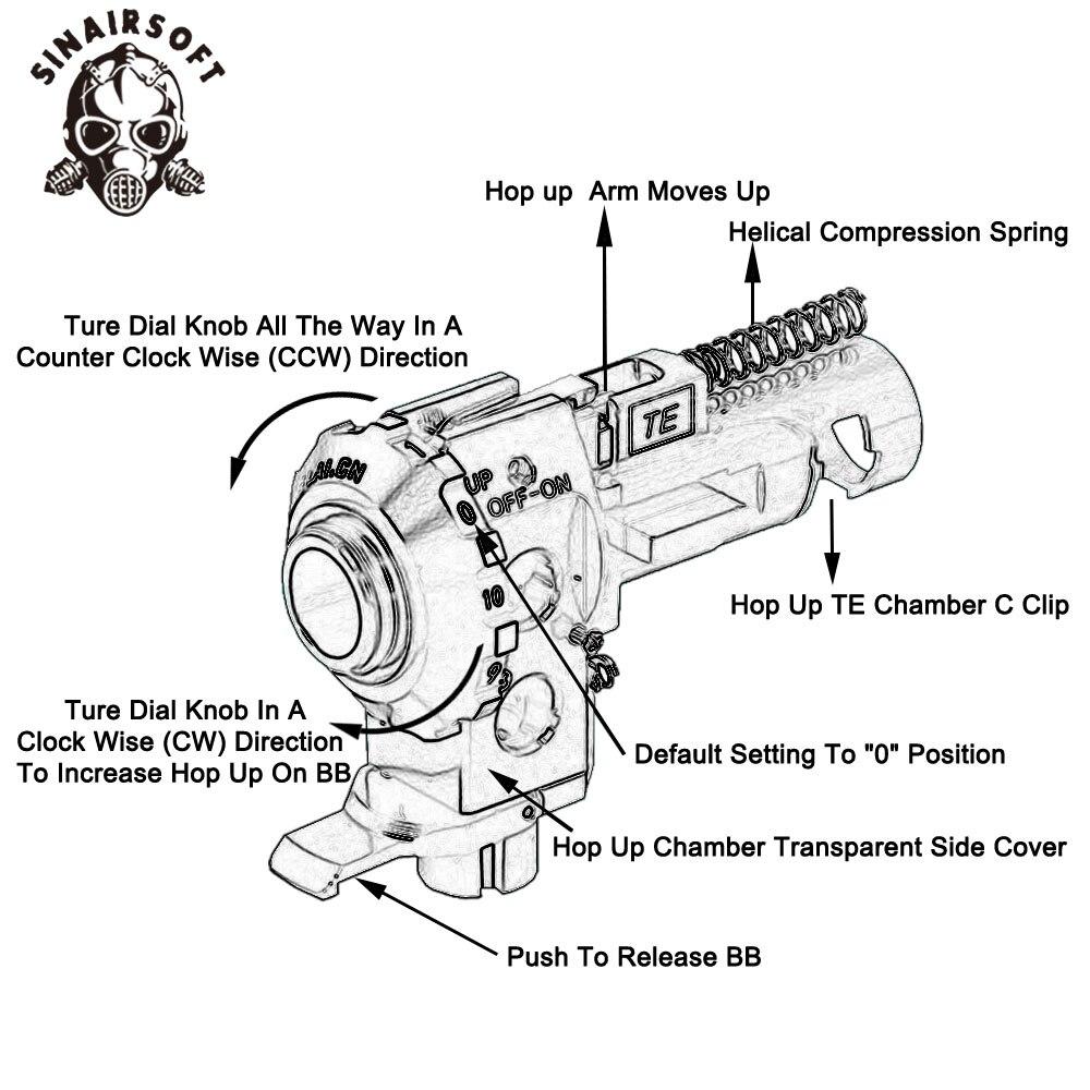 Image 2 - Горячая Распродажа! высокоточная тактическая камера AEG PRO CNC из алюминия красного цвета для M4 M16, аксессуары для страйкбола, охоты, бесплатная доставка-in Пейнтбольные аксессуары from Спорт и развлечения on AliExpress - 11.11_Double 11_Singles' Day