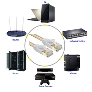 Image 5 - Nieuwe 0.5m1m1.5m2m 3 m, 5 m 10mCAT7 kabel Rj45 platte Ethernet LAN Netwerk Kabel Voor Router Switch goud plated gratis verzending