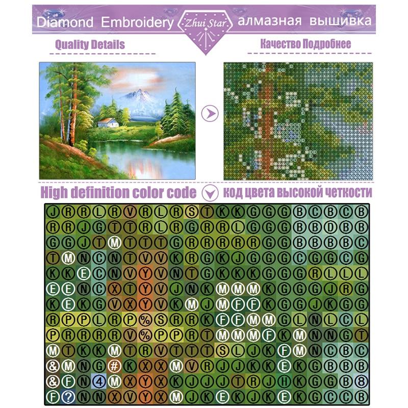 Zhui Star5D Diy Round Full diamond painting diamond painting embroidery cross stitch Home Decor diamond mosaic Dart Target Gift