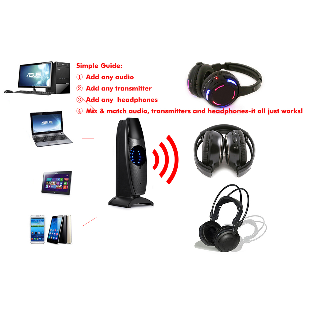 Image 5 - Silent Disco complete system black led wireless headphones   Quiet Clubbing Party Bundle (10 Headphones + 3 Transmitters)wireless headphonessilent discoheadphone headphone -