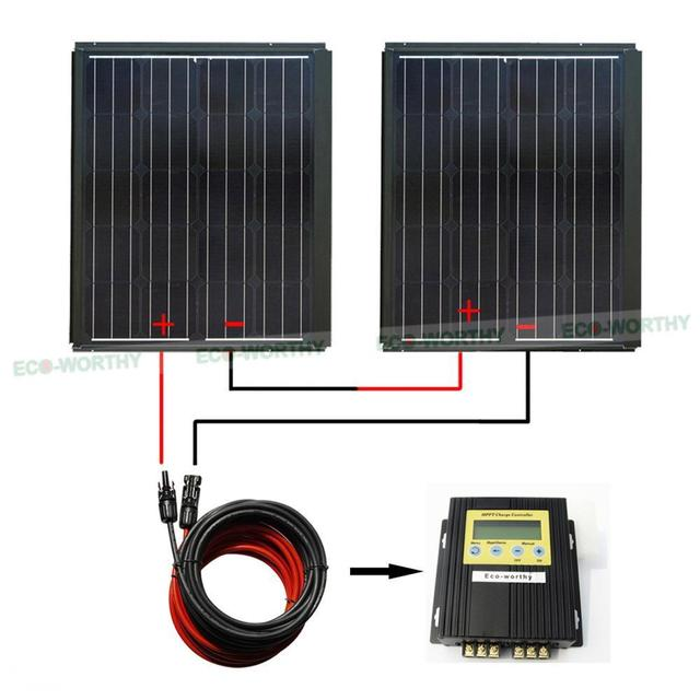 MPPT SERIES KIT: 180 Watt 2*90W Watt PV Mono Solar Panel for 12V RV Boat Home