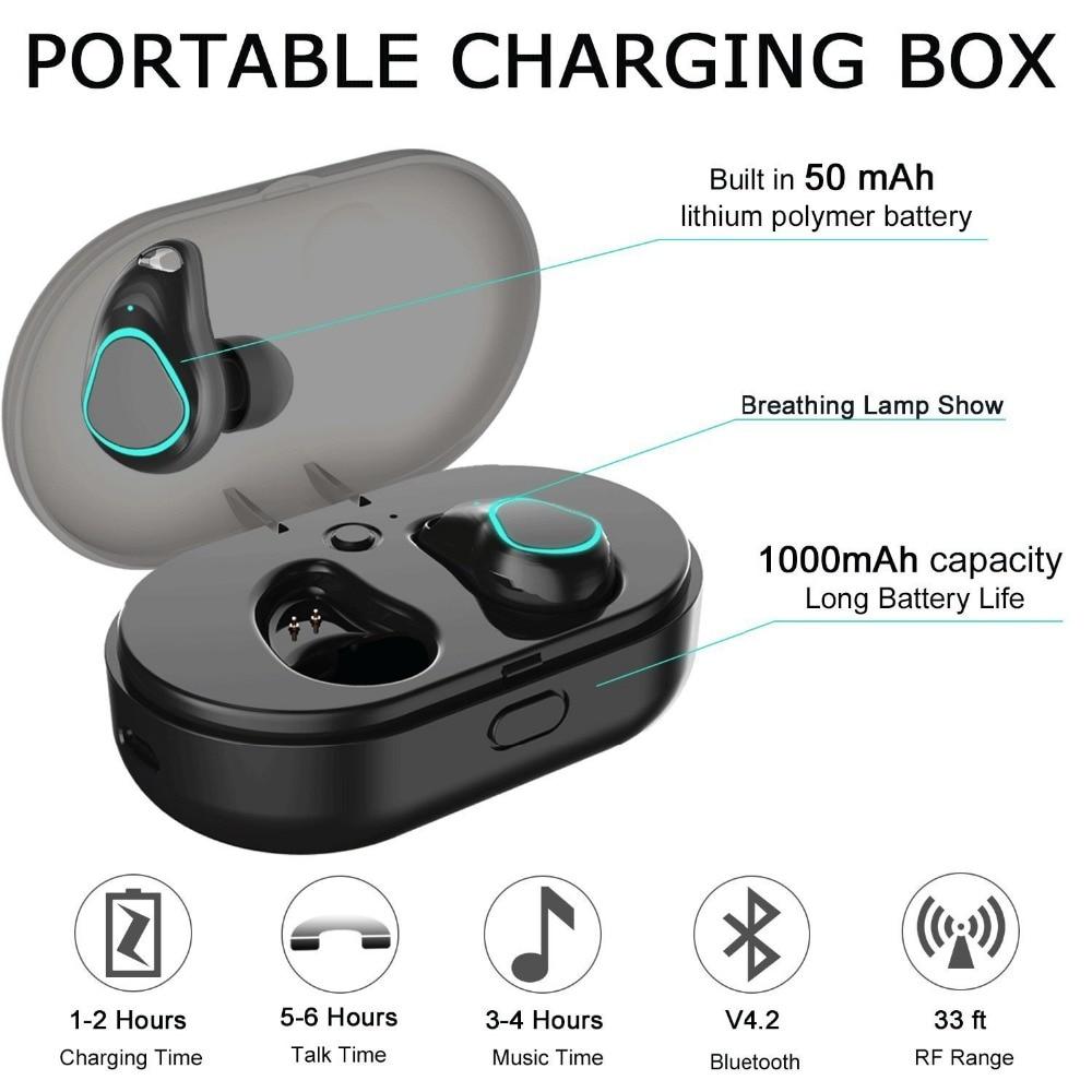 где купить Wireless Earbuds, Bluetooth Wireless Earphones with Charging Box Mini Twins Stereo Wireless Headphones for Iphone and Android по лучшей цене