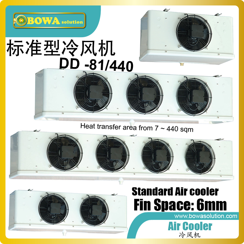 440m2 air cooler matches 60HP MBP condensing unit as larger freezer in different fields, such as seafood ,chemical industry