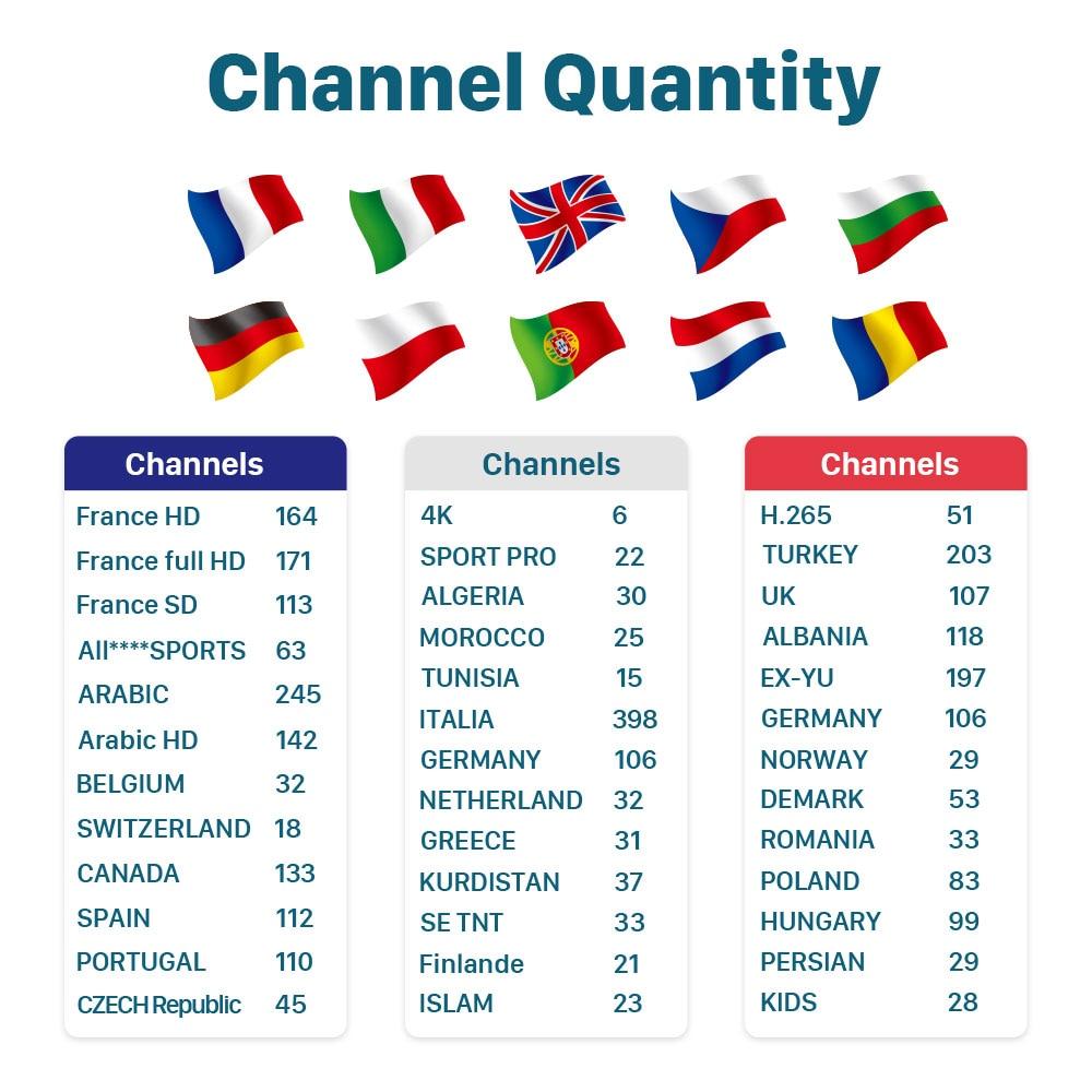 IPTV France Italia IPTV Spain Canada IP TV Free 1 Month IPTV Code X98 Pro Android TV Box Arabic Turkey IP TV Europe French IP TV