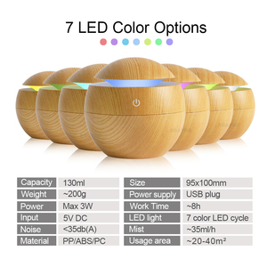 Image 3 - 7 cambio de Color LED luz nocturna USB con Aroma difusor esencial Humidificador de niebla fría purificador de aire lámpara para oficina, casa