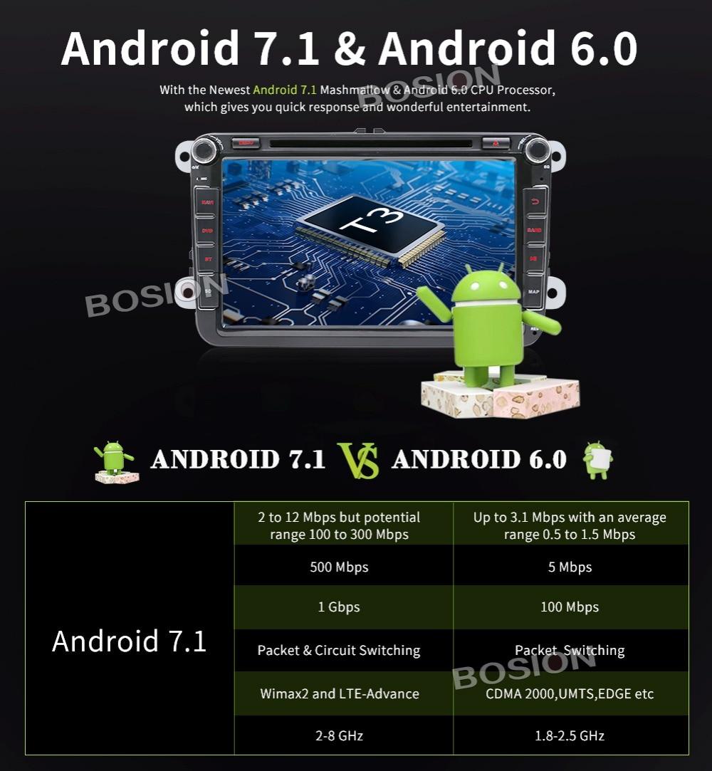 Quad Android dell'automobile in 8