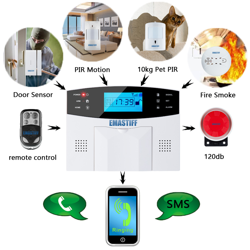 IOS Android APP Wired Wireless Home Security LCD PSTN WIFI GSM - Seguridad y protección - foto 4