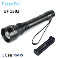 Uniquefire UF 1502 XML T6 LED Adjustable Zoomable Flashlight MINI Torch Aluminum Floodlight Outdoor Camping Equipment Light