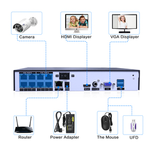 Image 3 - 5MP 1080P 8CH Poe Nvr Cctv Sesurity Camera Poe Systeem Outdoor Waterdichte Kit 48V 1T Hdd Onvif hiseeu