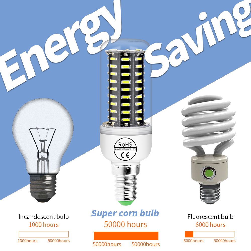 E14 Bombilla led E27 220V Lamp LED Corn Bulb 4014 SMD Energy saving Light Bulb 38 55 78 88 140leds Lights For Home lampada 240V